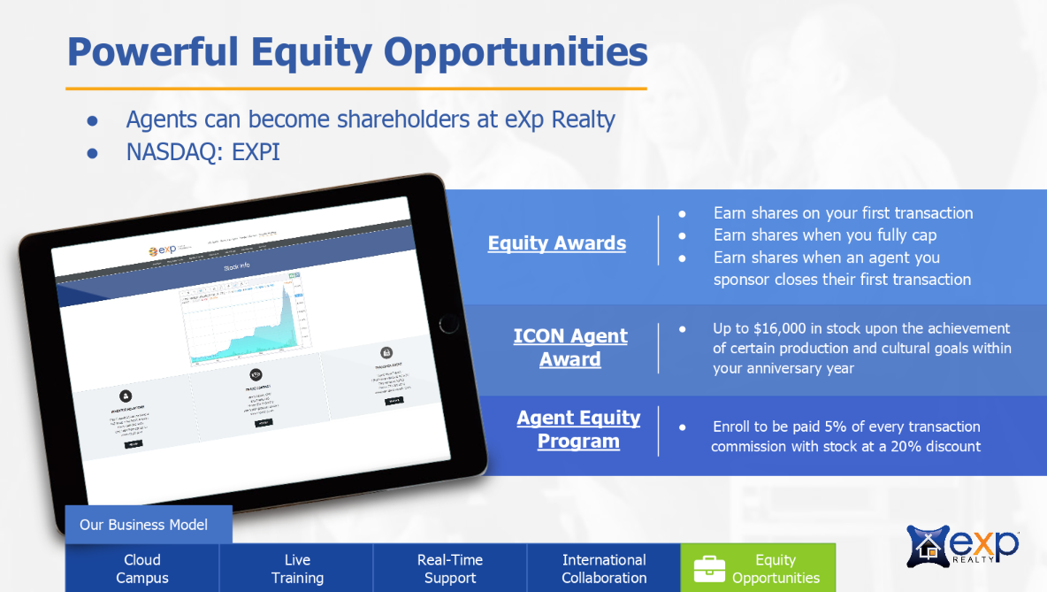 eXp REalty Powerfull Equity Opportunities